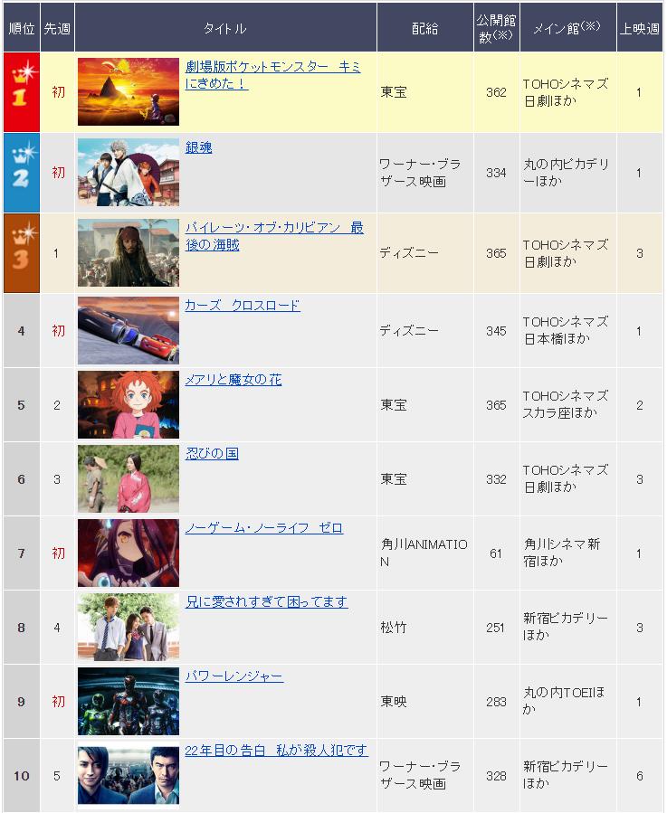 TBQ_Gintama_Liveaction_(2)