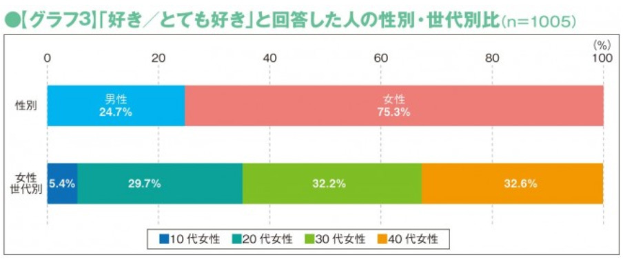【TBQ Giải Đáp】Sức hút của [Thám Tử Lừng Danh Conan] và việc vượt mặt [End Game] là tất nhiên ở Nhật!